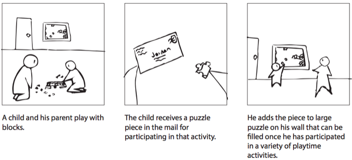 Ux mini lesson storyboards meg d k medium storyboard version b child playing with puzzle with their parent saigontimesfo