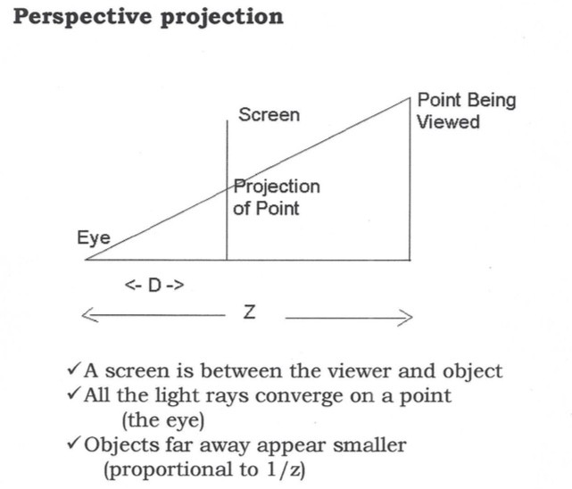 Perspective Projection - A screen is between the viewer and the object