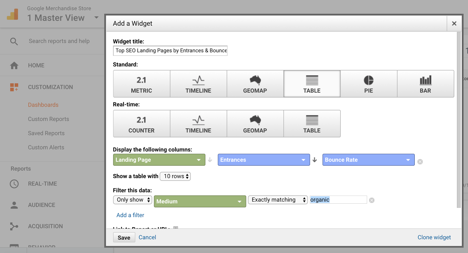 Choosing The Right Metrics For Your SEO Dashboard With Google - Google analytics dashboard templates