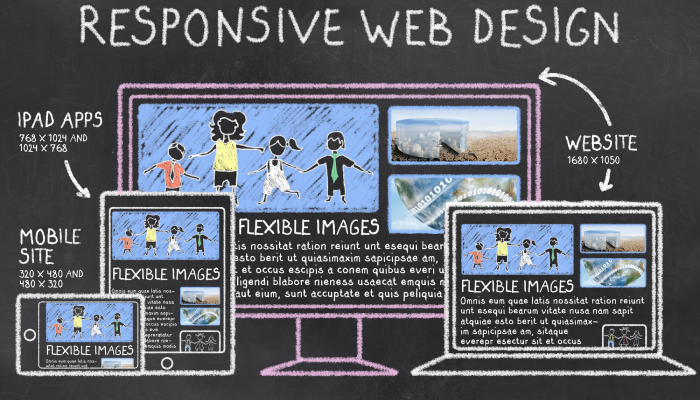 Setting Up Responsive Web Design