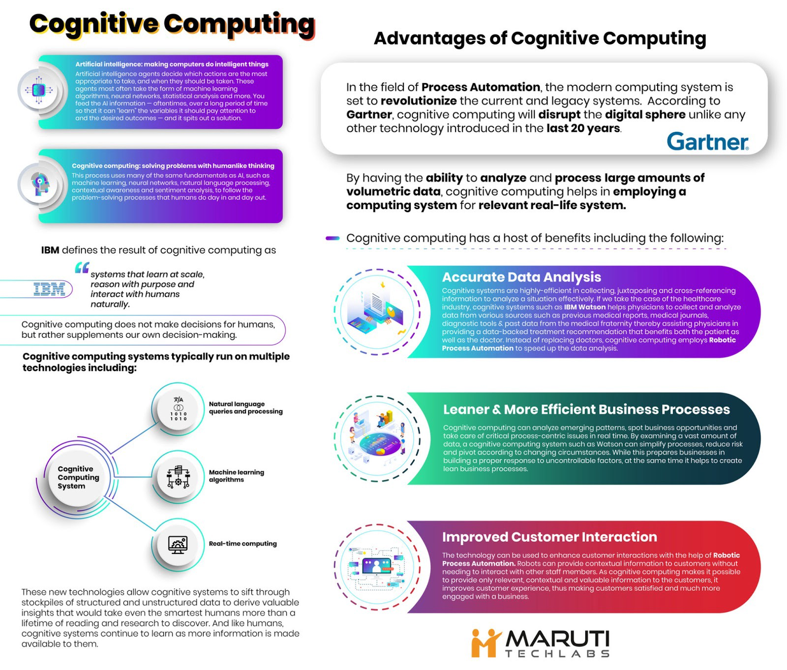 What is Cognitive Computing? How are Enterprises benefitting from Cognitive Technology?