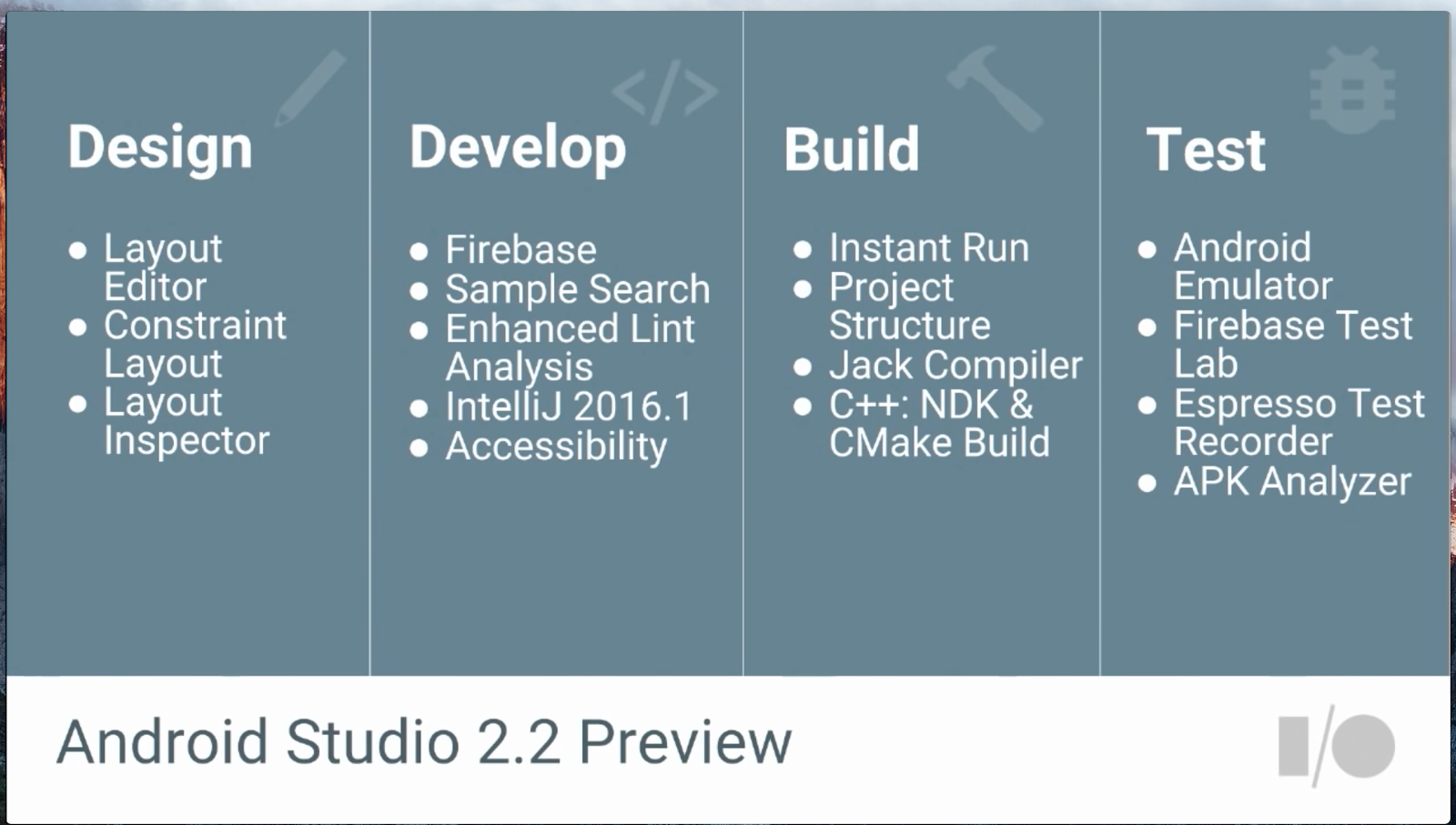 """Quick Overview of """"What's New in Android Development Tools"""" — Google"""