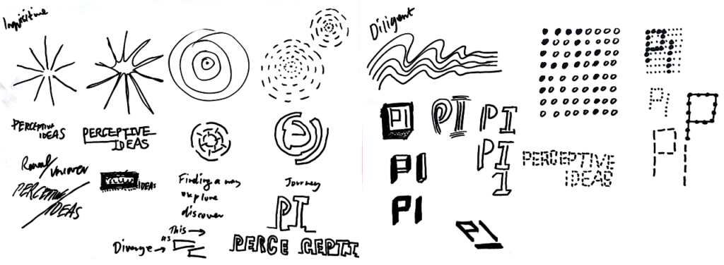Sketches exploring brand traits