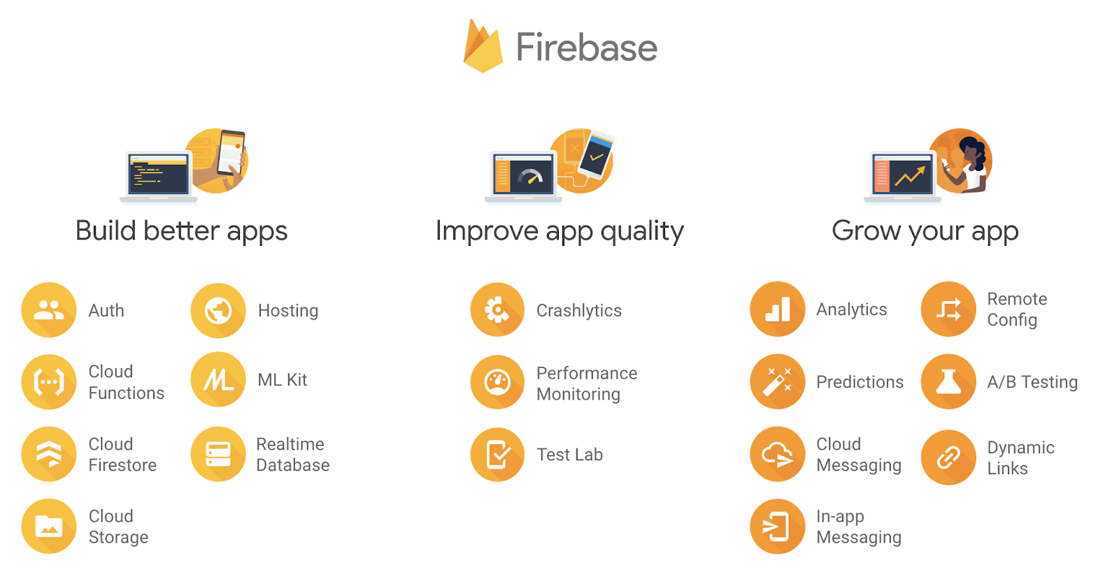 What is Firebase? The complete story, abridged  | DevHoot
