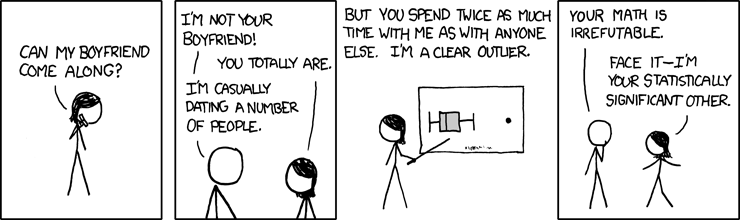 xkcd age dating