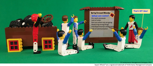 Spring Forward Monday - A Square Wheels / Round Wheel opportunity for engagement