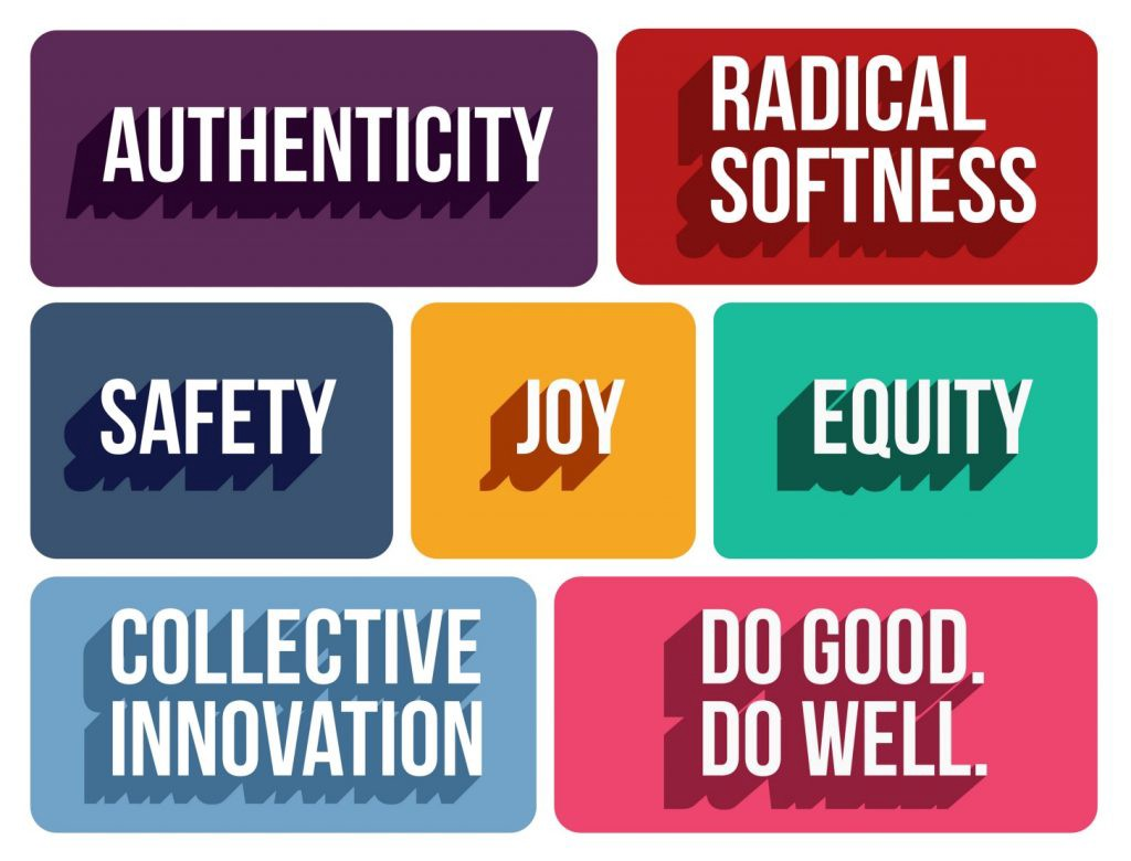 Authenticity, Radical Softness, Safety, Joy, Equity, Collective Innovation, Do Good, Do Well