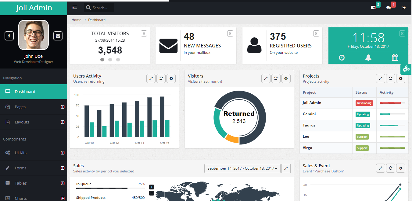 12 stunning free admin web templates hacker noon joli admin template is a free admin template based on angular it is built with bootstrap 3 and the interface is retina ready the template contains many maxwellsz