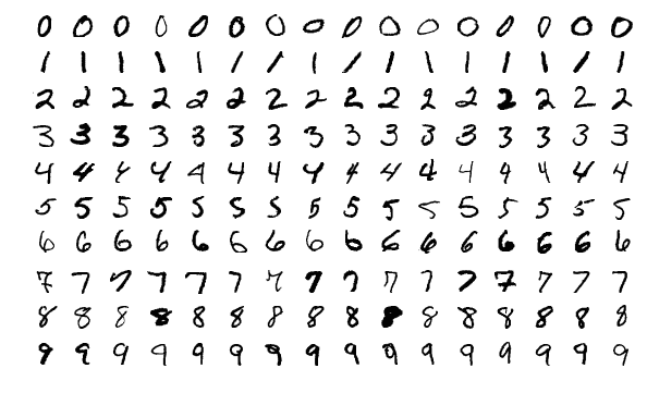 An Introduction to Convolutional Neural Networks