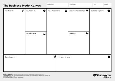 50 questions to help you build your startup business plan with the the questions that will help you fill out every column in the business canvas model accmission Images