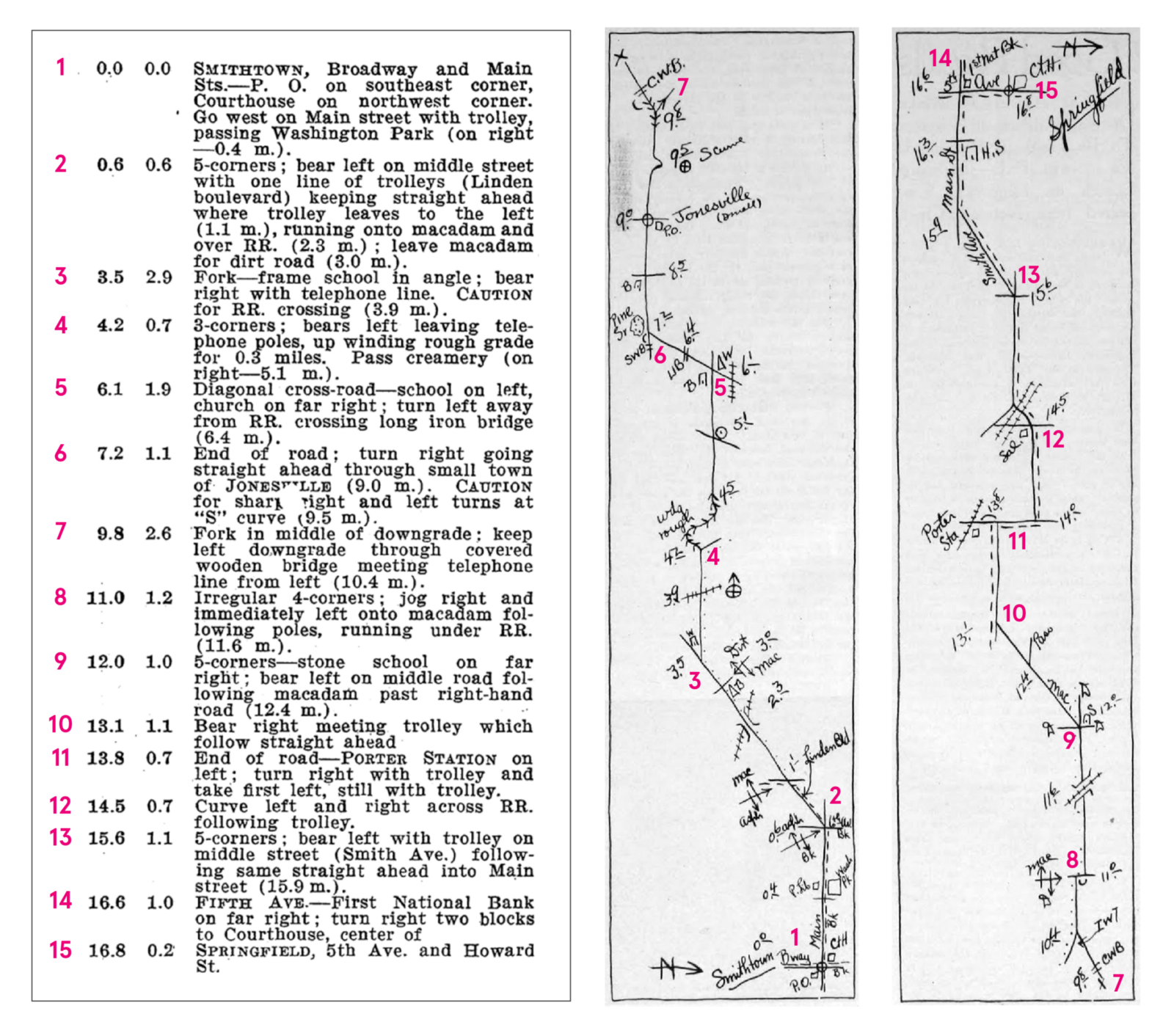 Which Took Too Long And Only Provided Route Information In One Direction It Was Also Difficult To Translate These Written Directions Into Strip Maps