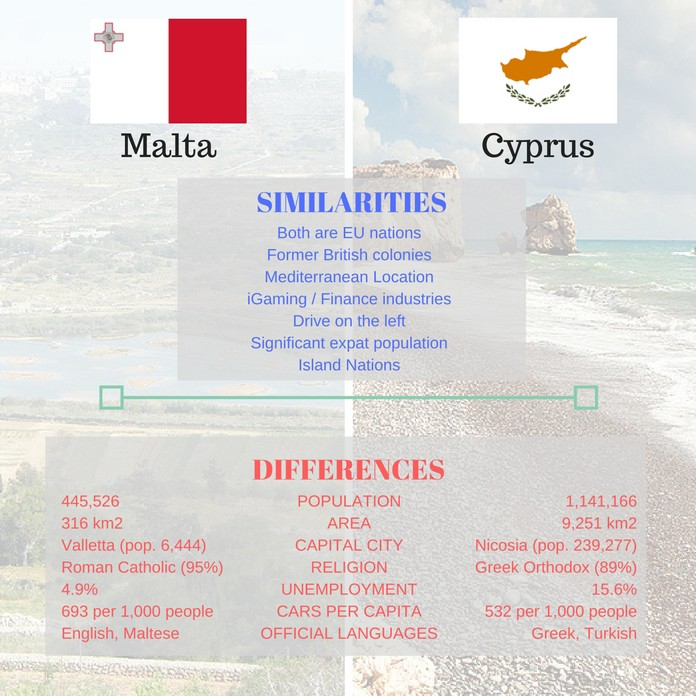 Malta and Cyprus Differences