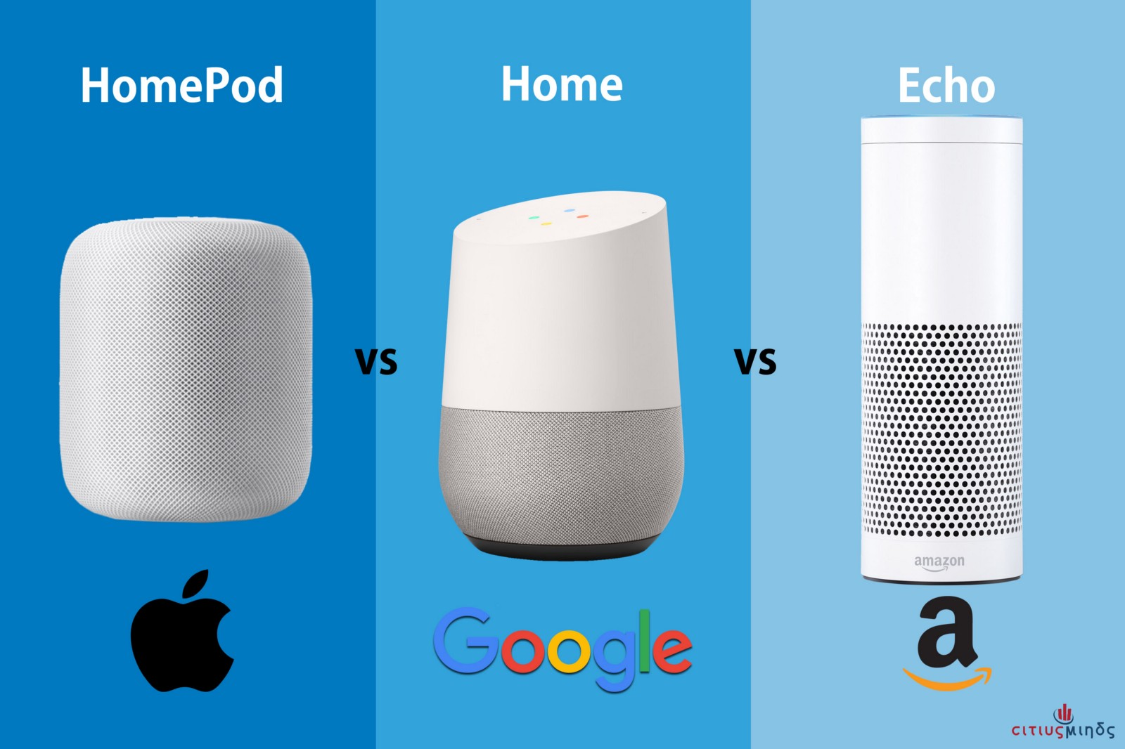 home automation with smart speakers amazon echo vs google home vs apple homepod. Black Bedroom Furniture Sets. Home Design Ideas