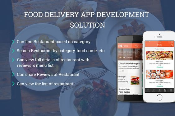 Food delivery app database design