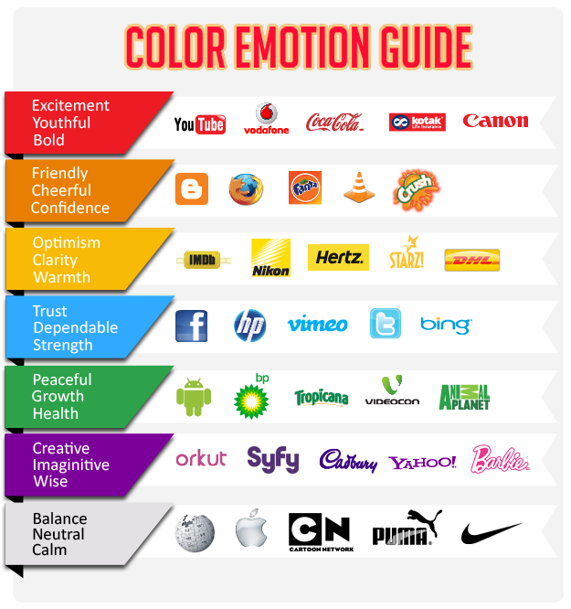 Image result for what different colors mean in a logo