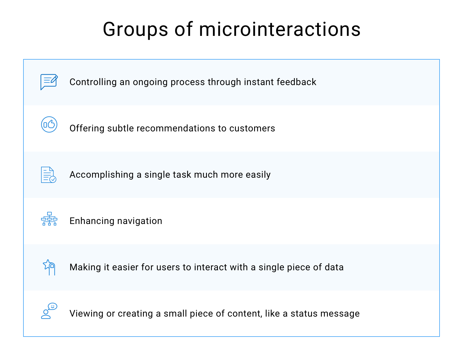 How You Can Improve UX with Microinteractions. Part I