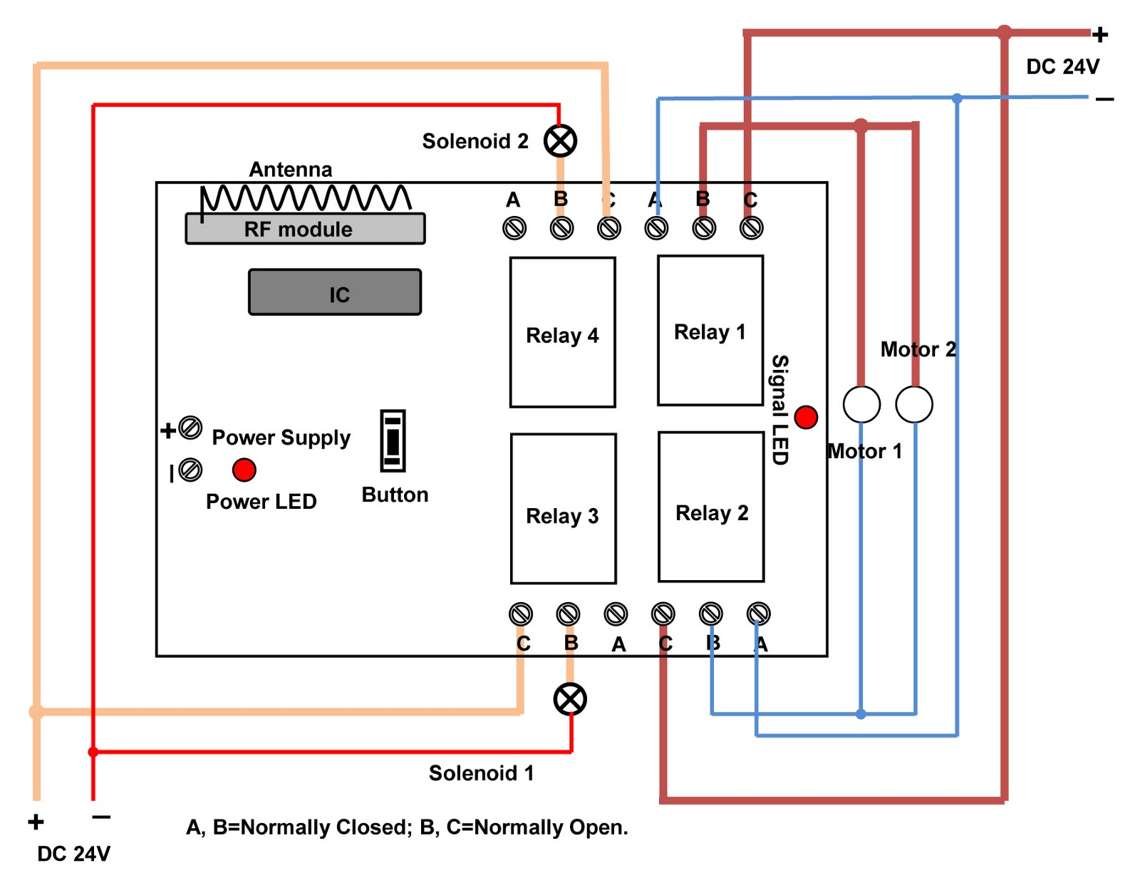 4 Channel Multi Mode Dc 24v Rf Remote Control Solenoids And Linear Wiring Diagram For Bac After You Can Them By The Transmitter C