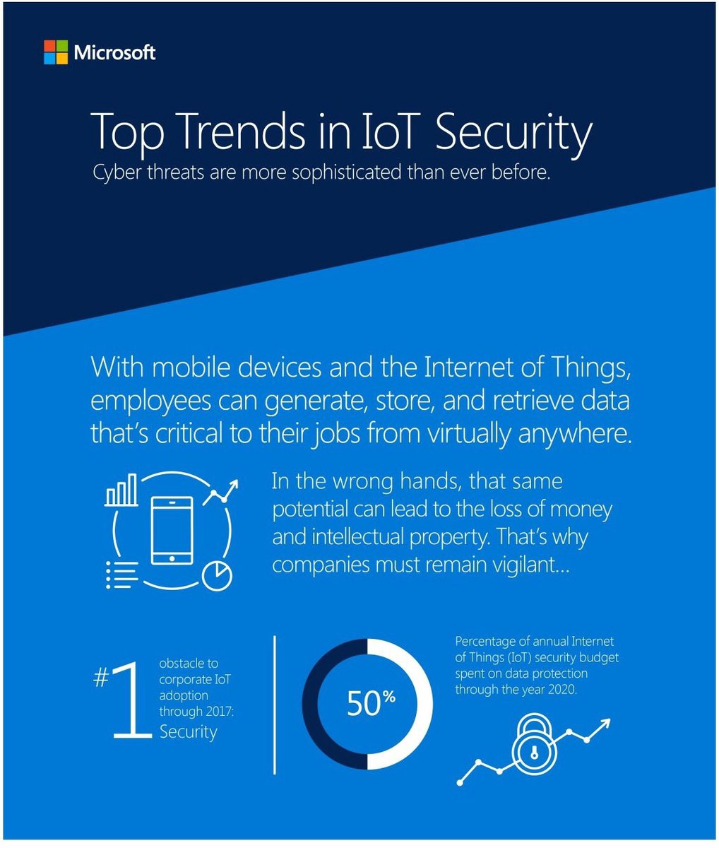 Infographic: Learn about the top #Cybersecurity trends for the Internet of Things  #IoT