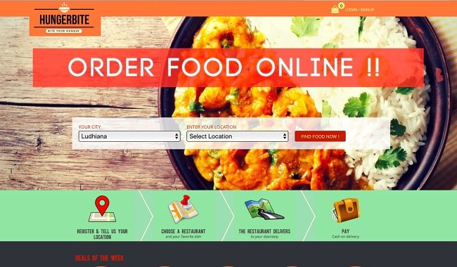 Online food delivery in ludhiana gedhi route