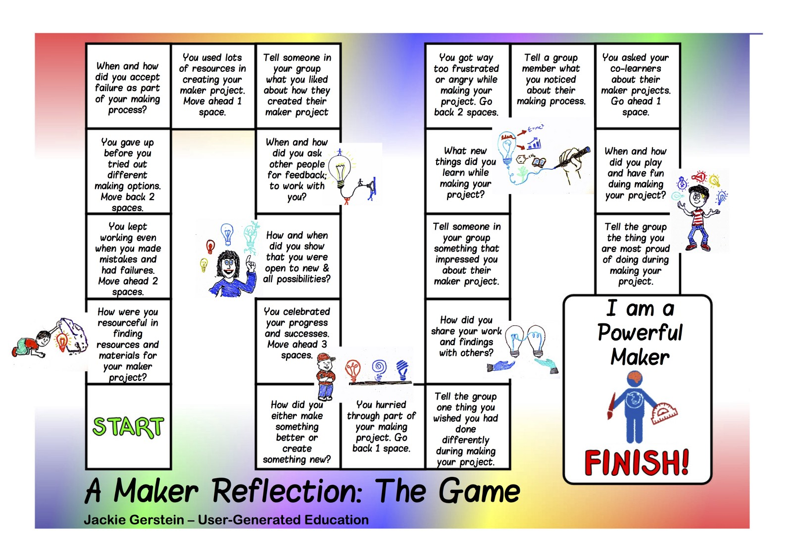 The Educator As A Maker Workshop Jackiegerstein Edd Series Circuit Thinglink Reflecting On Making Process Through Playing Reflection Board Game Developing Personal Goals For Next Make