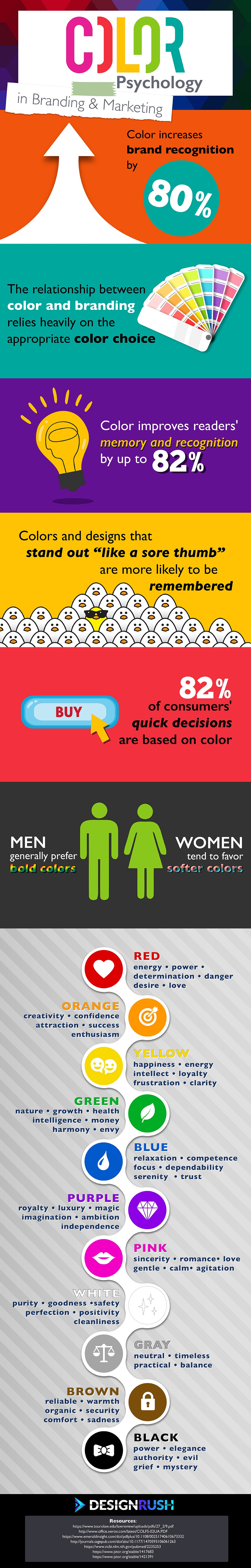 the psychological effects of marketing Color psychology makes a major impact on your marketing and design initiatives because it evokes emotion and causes a visceral reaction in consumers color psychology can shed some light on the effects color has on consumer behaviors, consumer perceptions and consumer feelings.