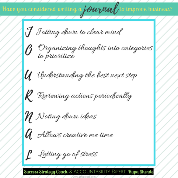 7 reasons how your business can benefit from journal writing