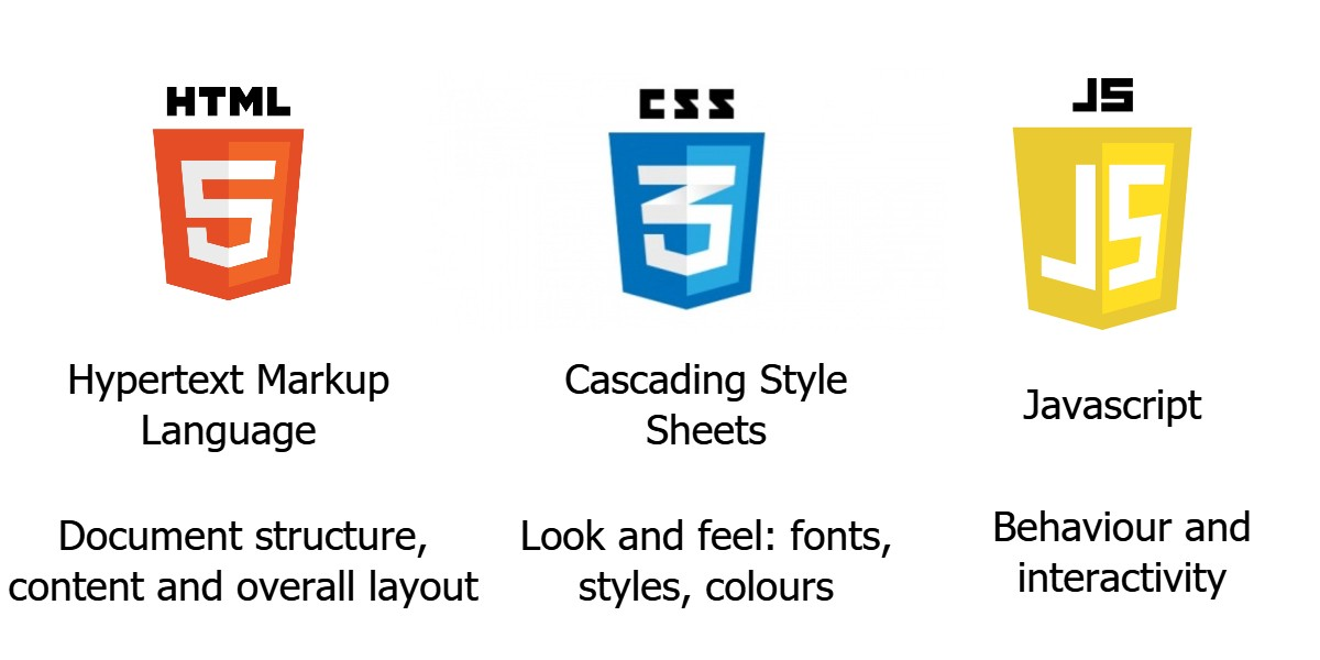 web file types