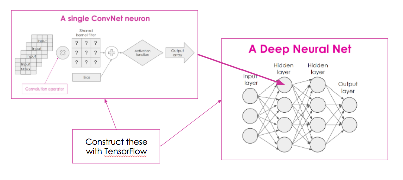 neural networks and deep learning by michael nielsen pdf
