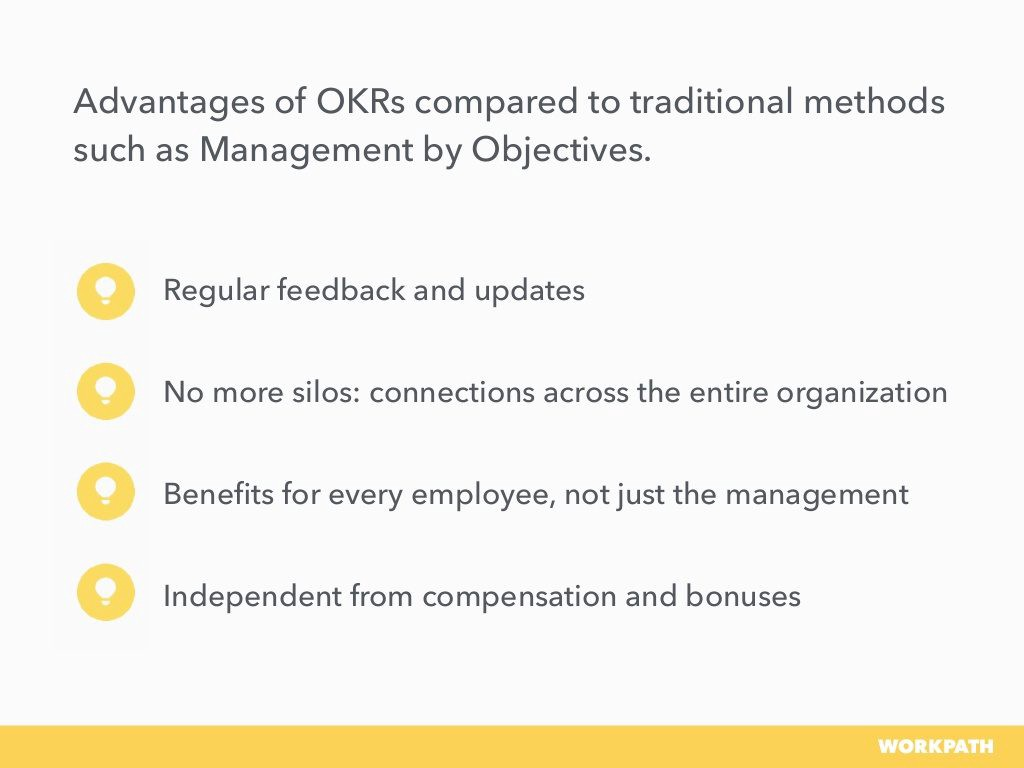 advantages of okrs