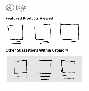 Sample Layout for Category Browse Abandonment