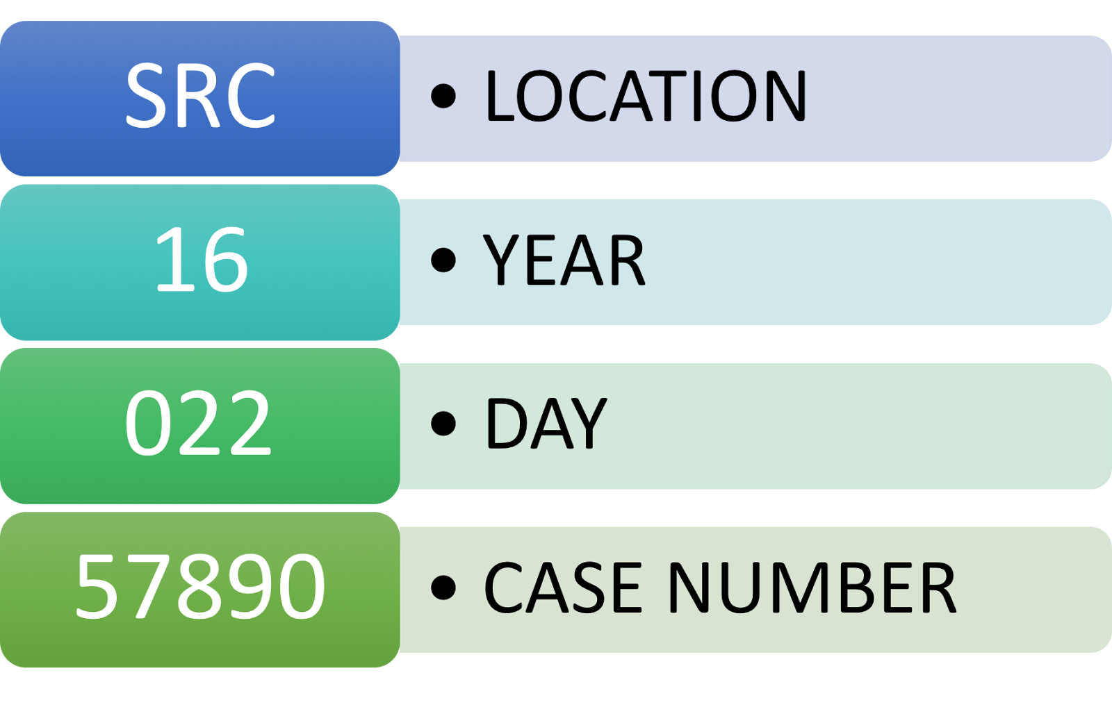 h1b case number breakdown