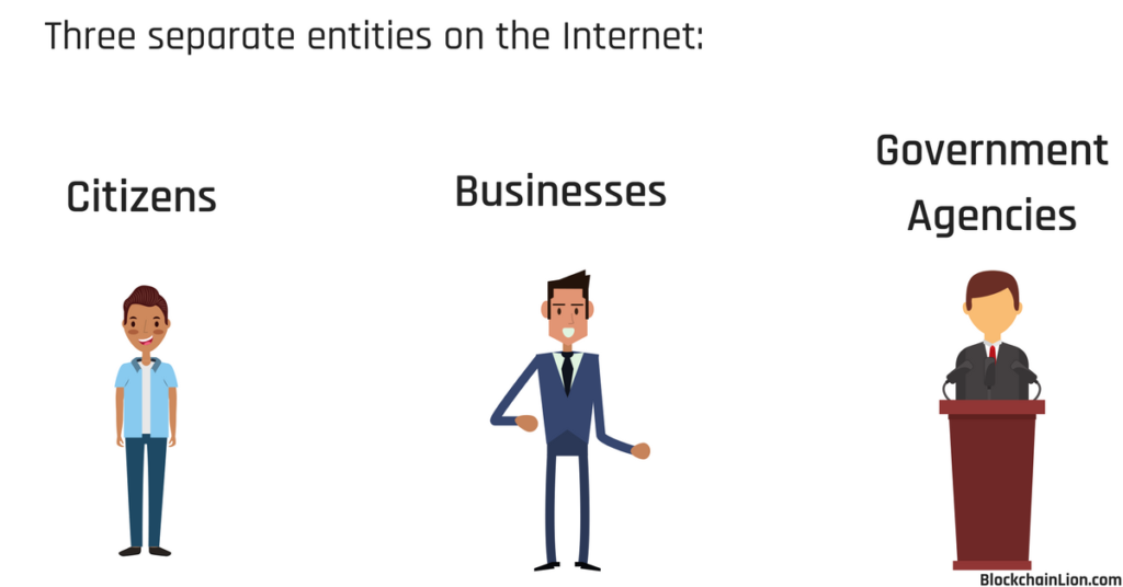 this image shows a normal person, a businessman and a government official, they represent the three main entities of the internet