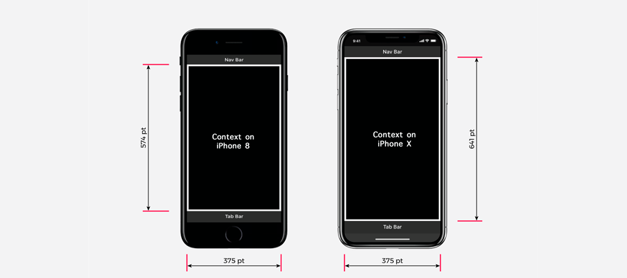 Designing For Iphone X 9 Tips To Create A Great Looking Application