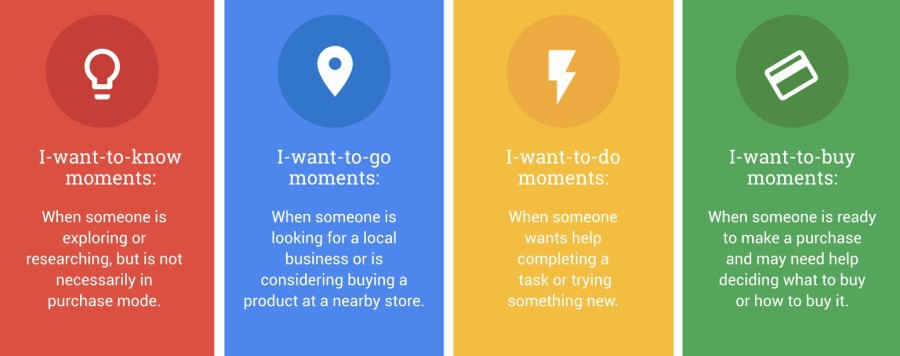 Image result for micro moments
