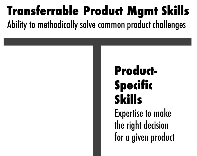 The T-Shaped Product Manager – Product Management Insider – Medium