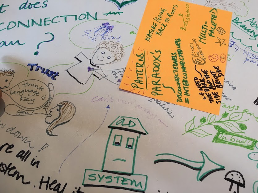 picture of doodles on paper from World Cafe session