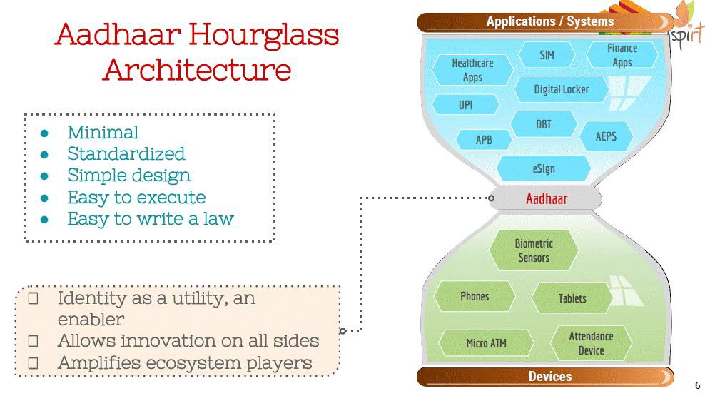 The Iot Stack The Need For An Hourglass Architecture