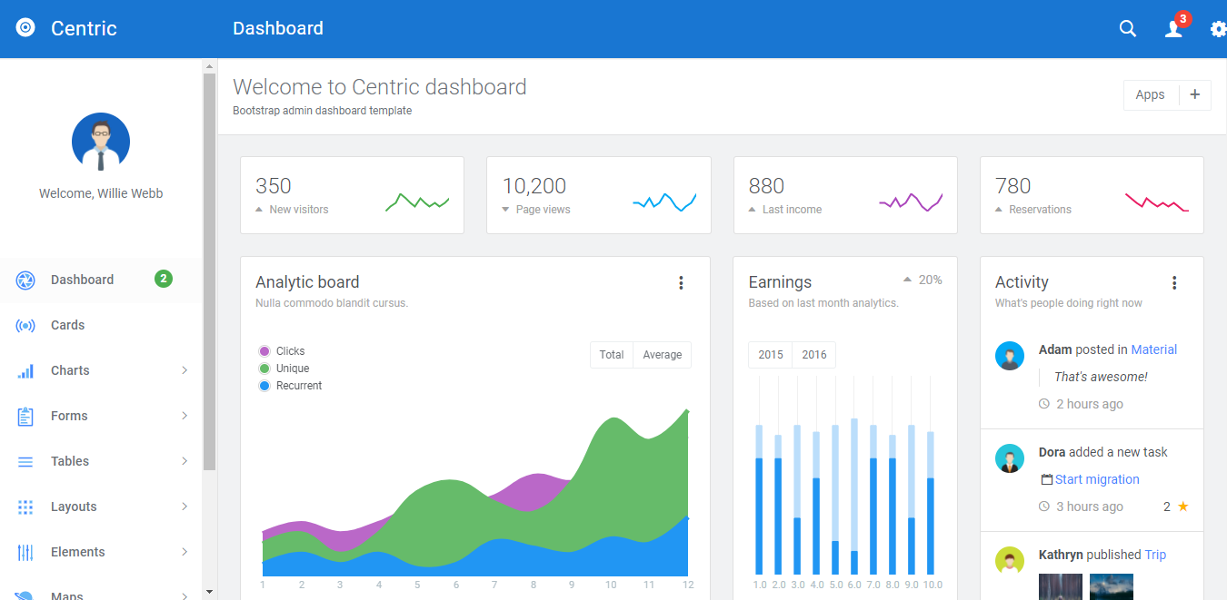 Angular Template | 22 Popular Angularjs Admin Templates Bootstrapdash Team Medium