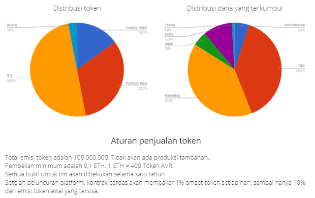 Altair vr ico eka jusliana medium thus based on the implemented placement of content altair vr assumes there is an unlimited number of micro transactions within the platform ccuart Images