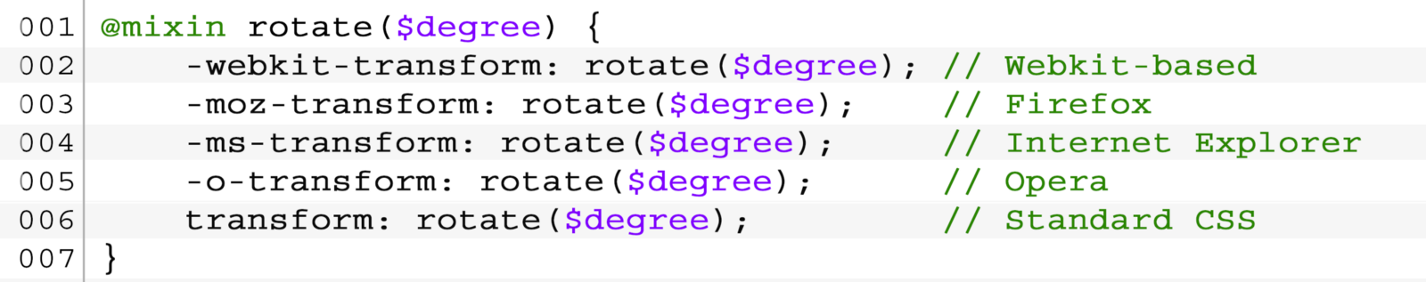 2335654f63 Browser-agnostic  mixin for specifying angle of rotation.