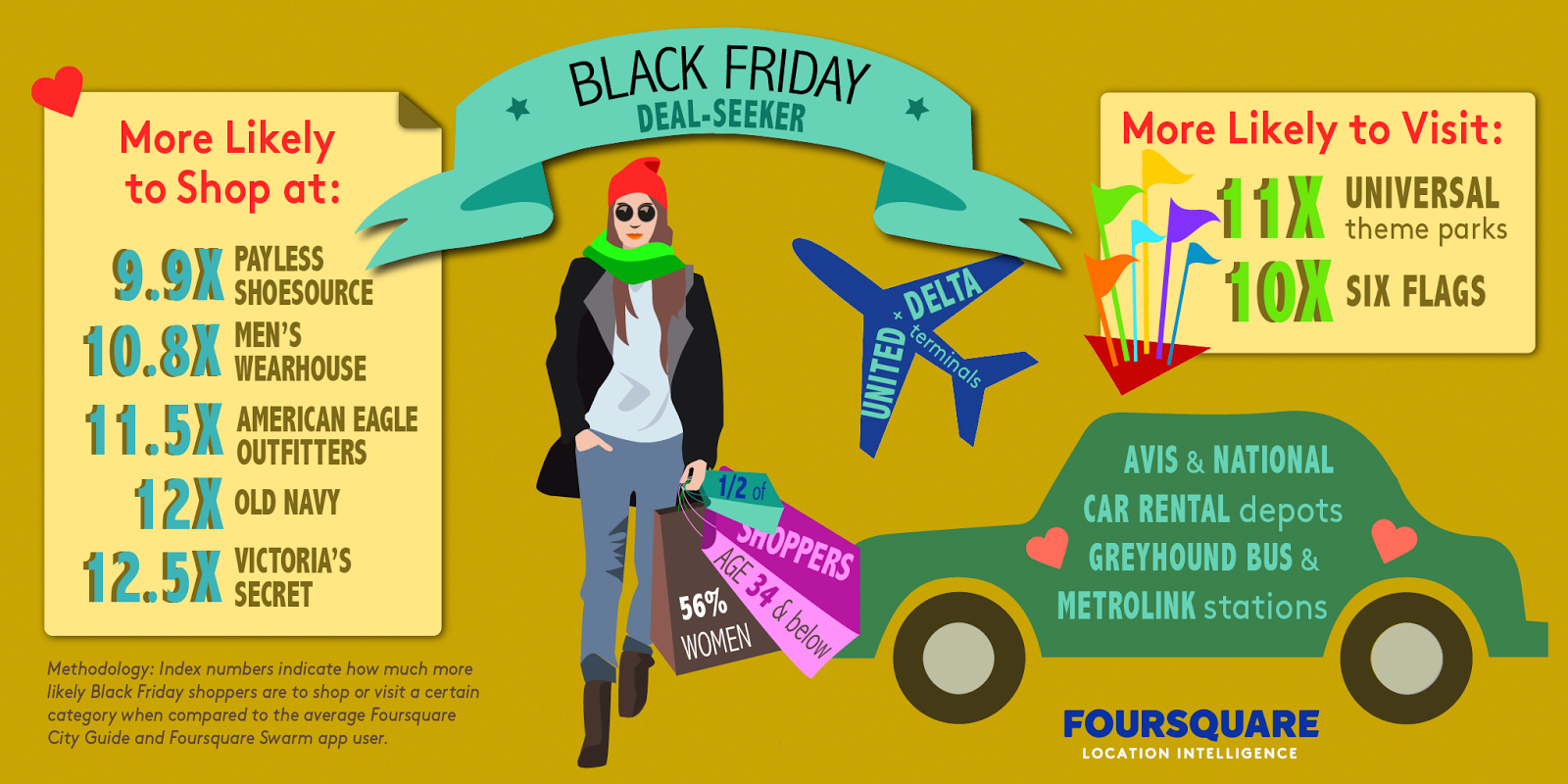 961e79e449 Your holiday shopping habits reveal more than you think