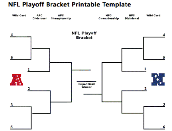 Selective image for printable nfl playoff bracket