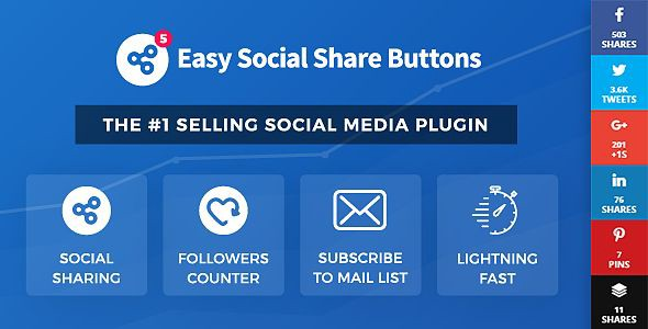 Easy_Social_Share_Buttons