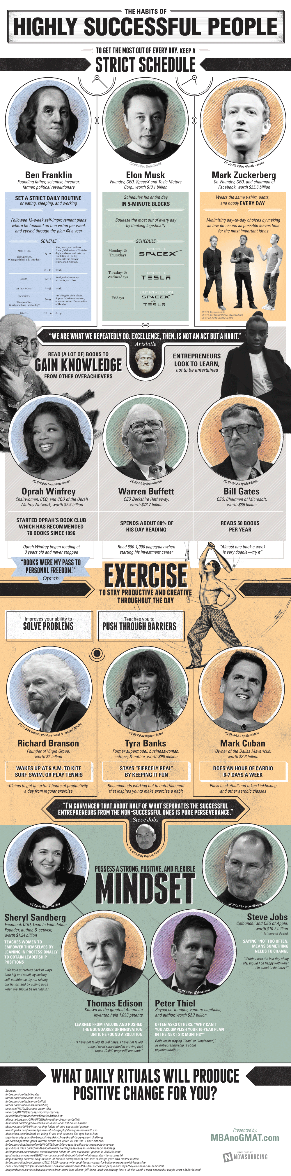 The Habits of Highly Successful Entrepreneurs [Infographic]