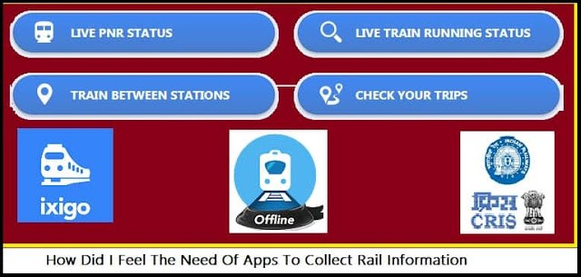 Indian Railway Enquiry | Rail Information | Apps – Rajesh