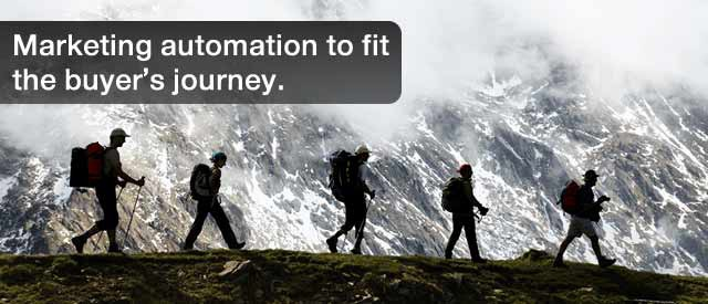 Marketing automation that fits buyer journey