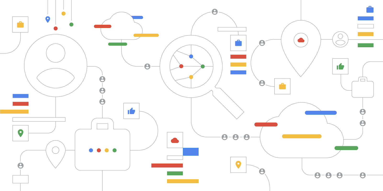 At Google Cloud My Job Is To Reimagine Enterprise U2014 The Tools We Build And  How We Design Them. Traditional Enterprise Products Donu0027t Reflect How  People Work ...