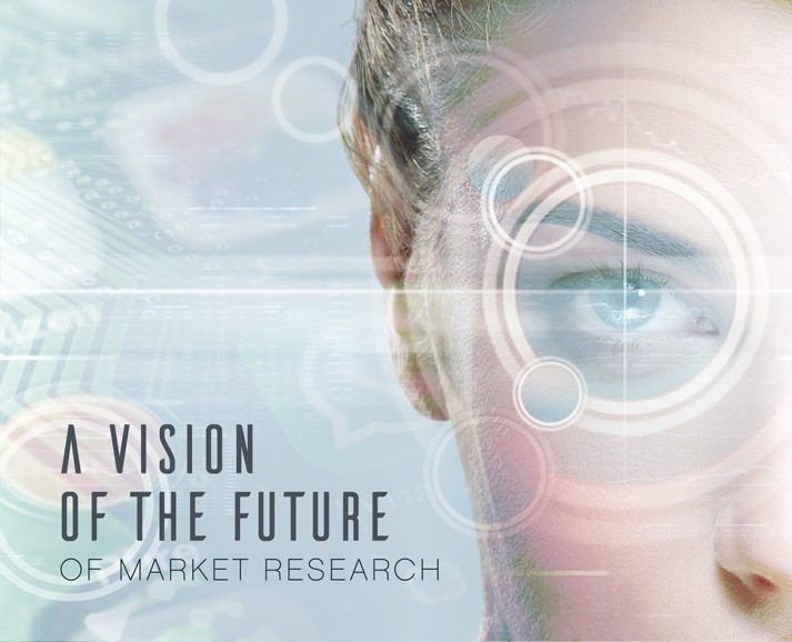 Market Research of The Future