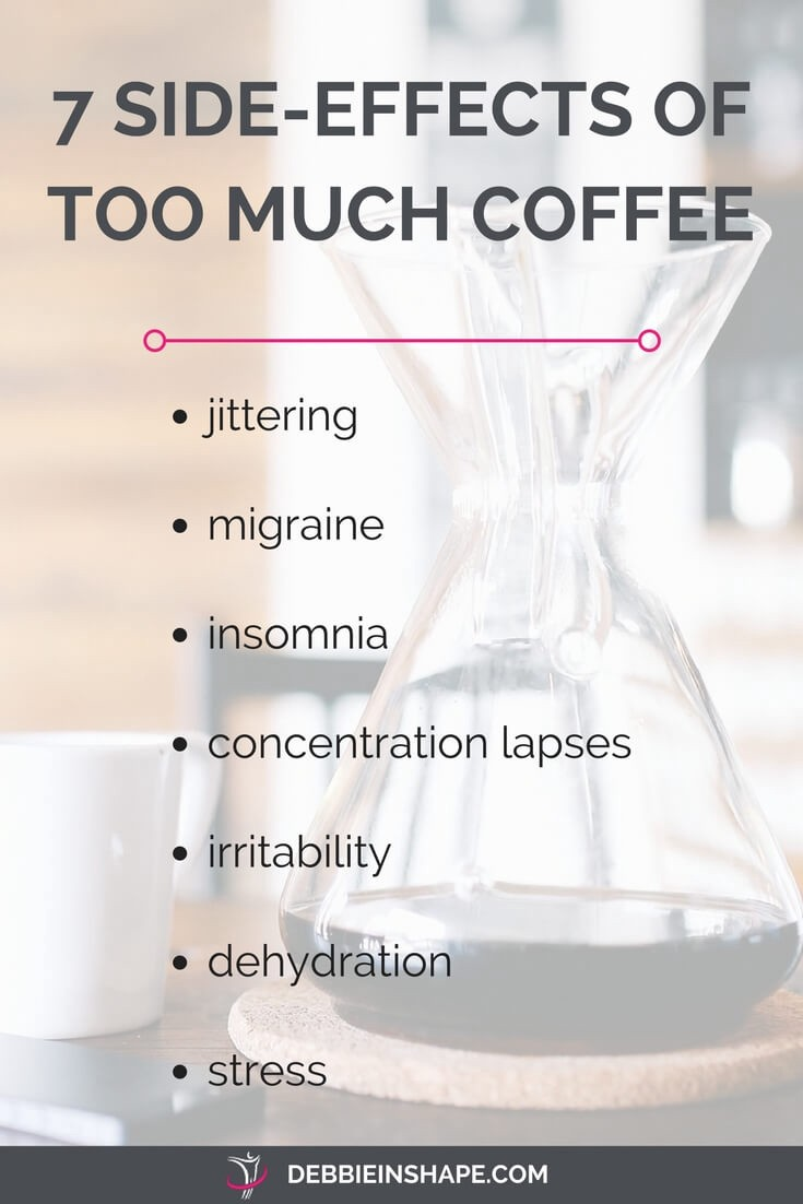 7 side-effects you need to watch out about coffee. Read more on the blog.