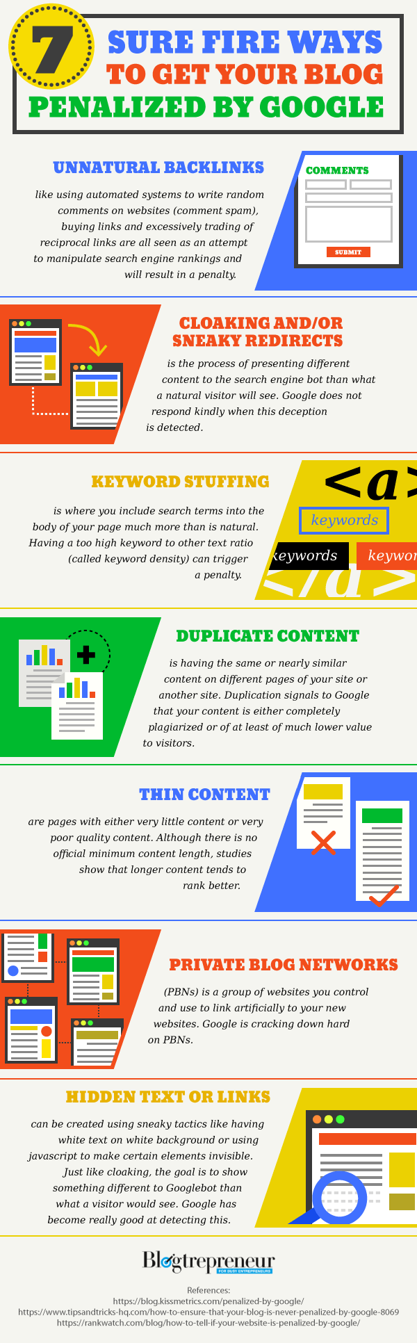 SEO for beginners Google Website Penalty  Infographic